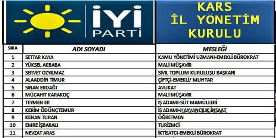 İYİ Parti'nin Kars İl Yönetim Kurulu