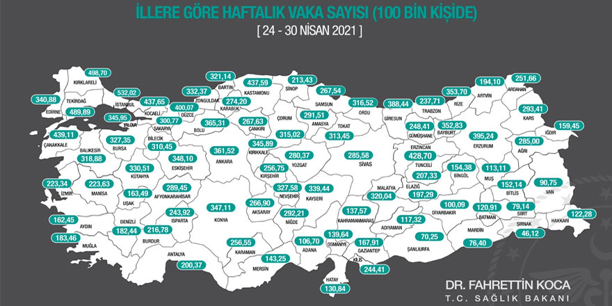 Kars'ta, vaka sayısı 100 bin kişide 293,41'e düştü