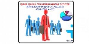 İŞKUR, Kars'ın işgücü piyasasının analizini yaptı